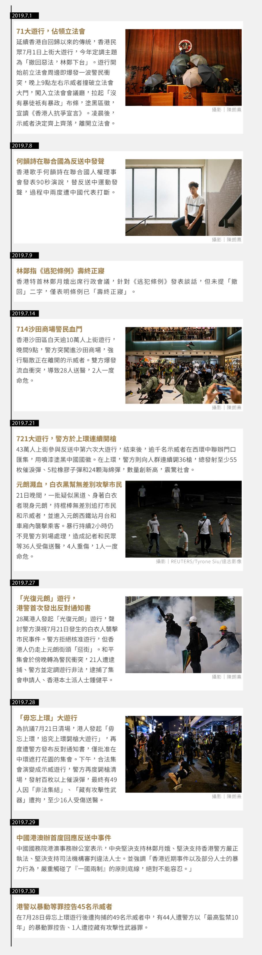 7月:警民衝突加劇,元朗事件成爭議焦點